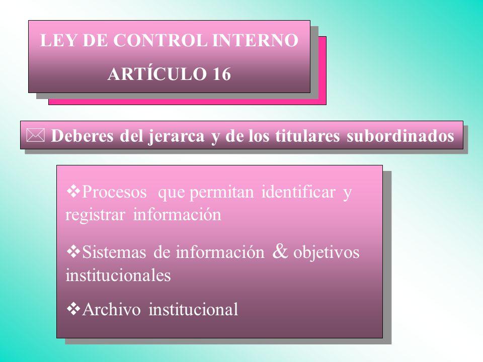 LEY DE CONTROL INTERNO ARTÍCULO 16. Deberes del jerarca y de los titulares subordinados. Procesos que permitan identificar y registrar información.