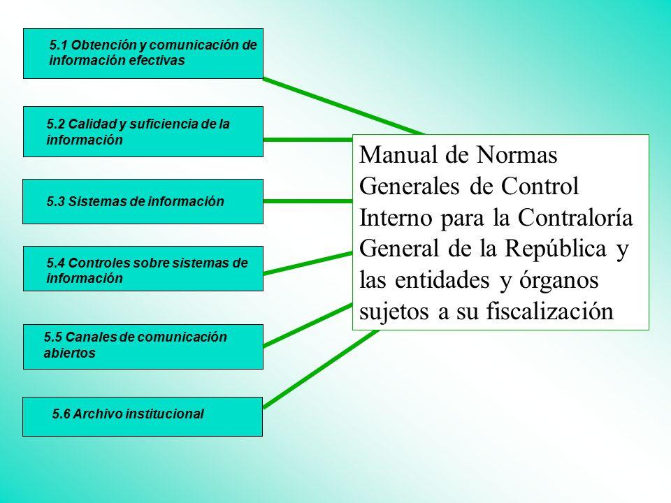 5.1 Obtención y comunicación de información efectivas
