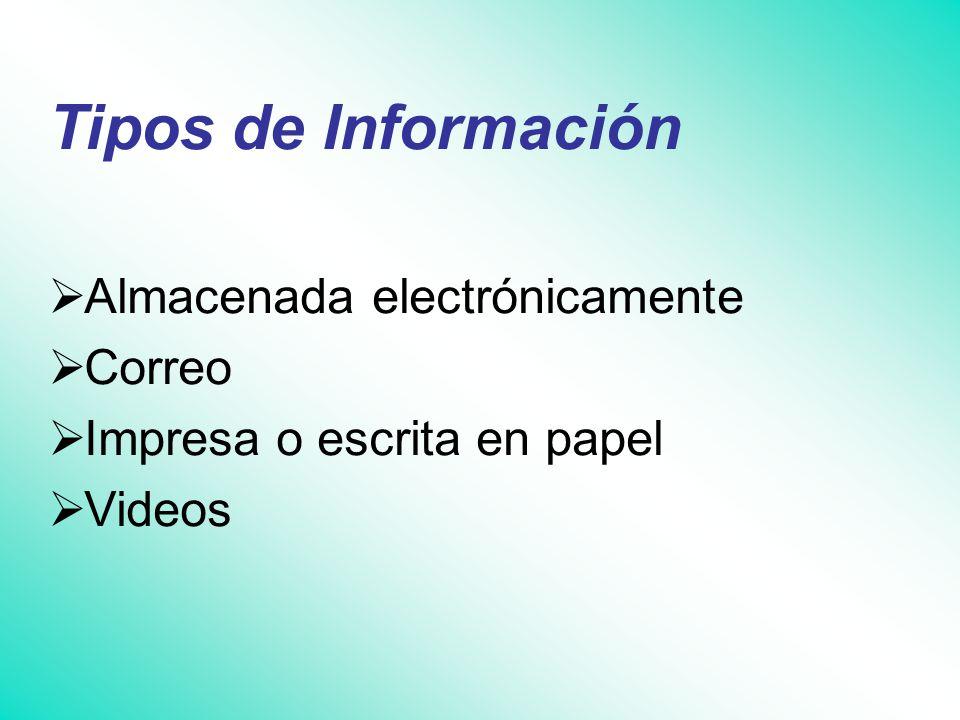 Tipos de Información Almacenada electrónicamente Correo