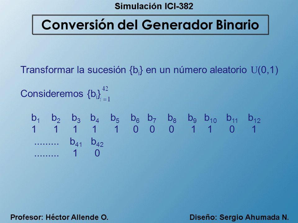 Conversión del Generador Binario