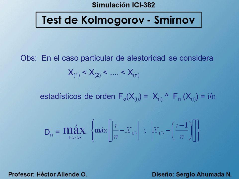 Test de Kolmogorov - Smirnov