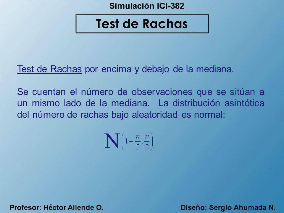 N Test de Rachas Test de Rachas por encima y debajo de la mediana.