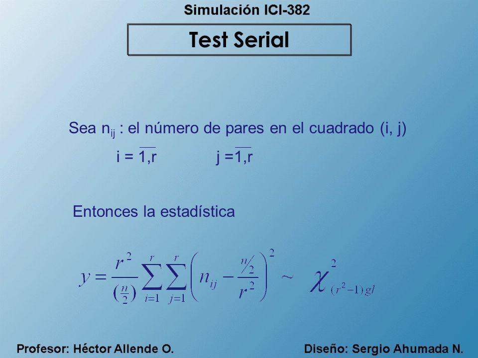 Test Serial Sea nij : el número de pares en el cuadrado (i, j)