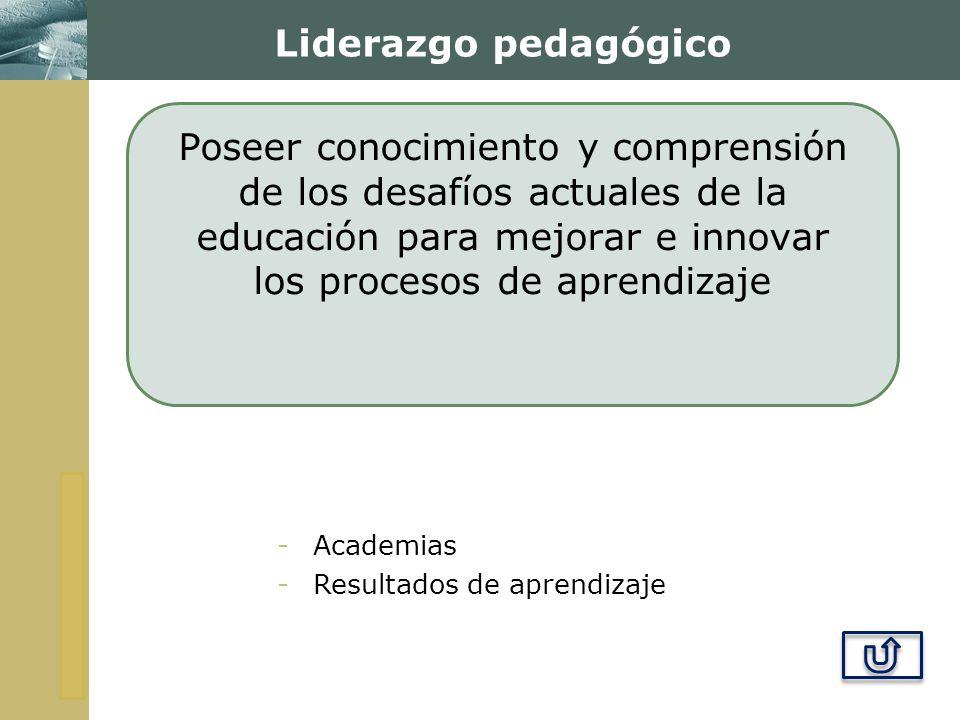 Liderazgo pedagógico Poseer conocimiento y comprensión de los desafíos actuales de la educación para mejorar e innovar los procesos de aprendizaje.