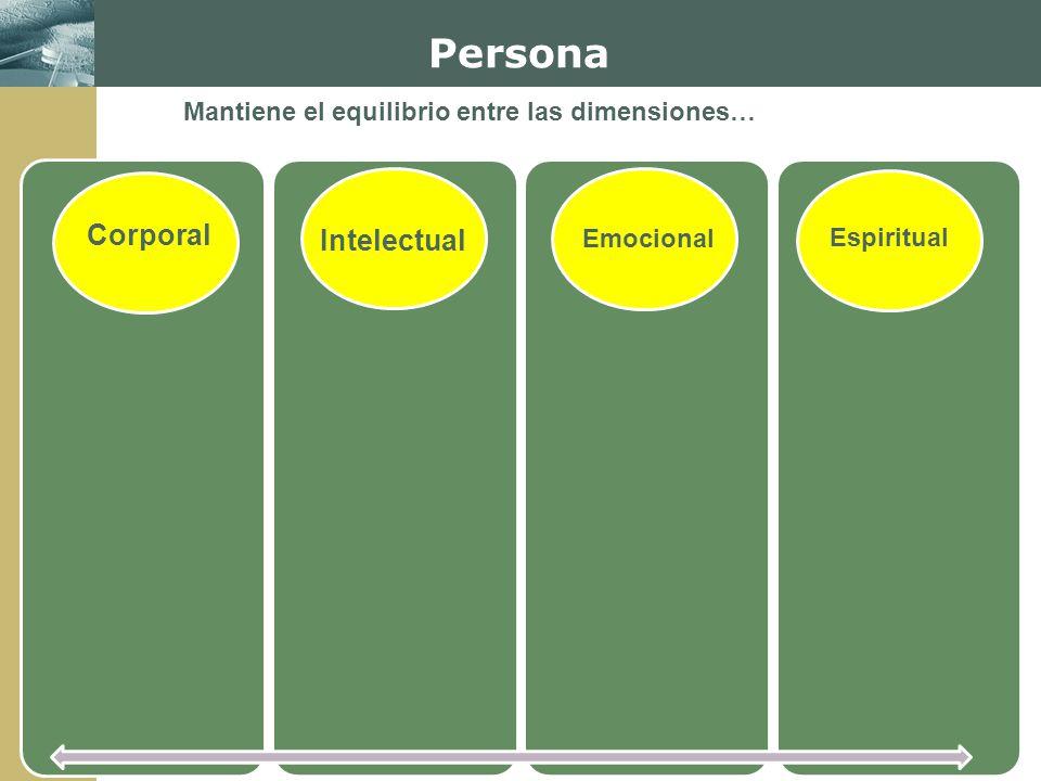 Persona Corporal Intelectual