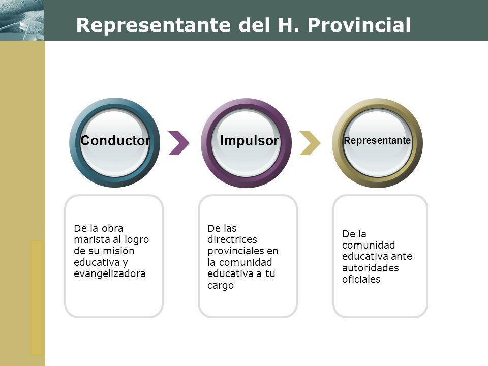 Representante del H. Provincial