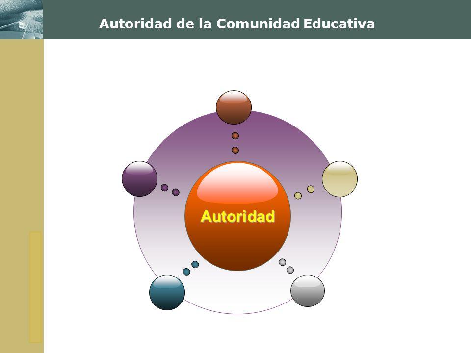Autoridad de la Comunidad Educativa