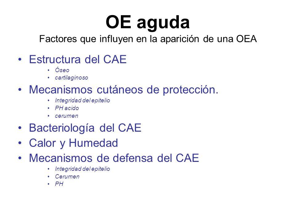 OE aguda Factores que influyen en la aparición de una OEA
