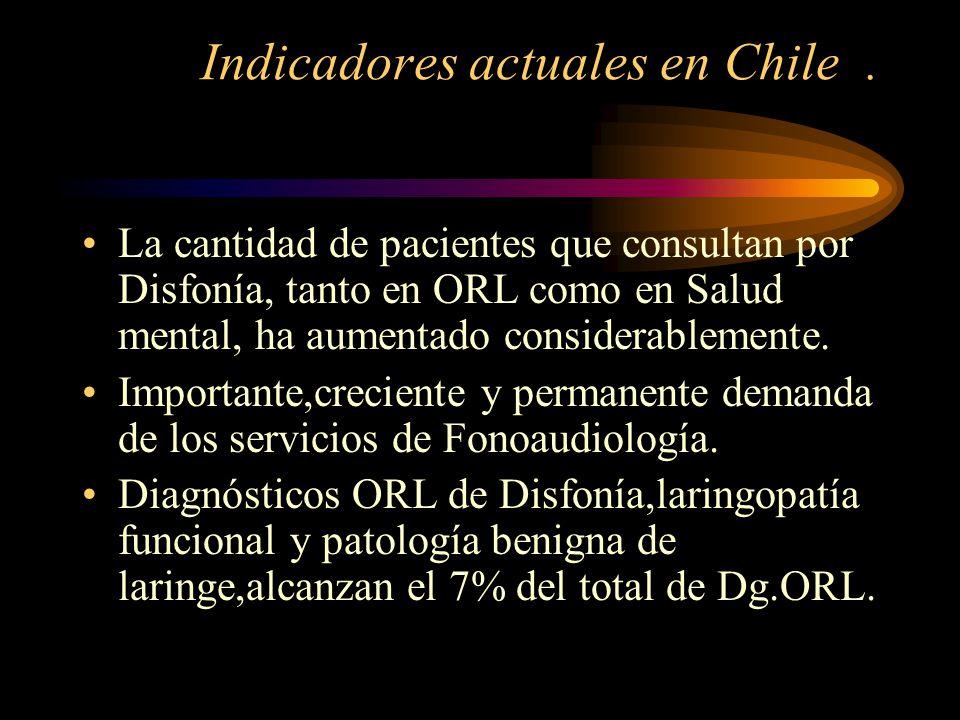 Indicadores actuales en Chile .