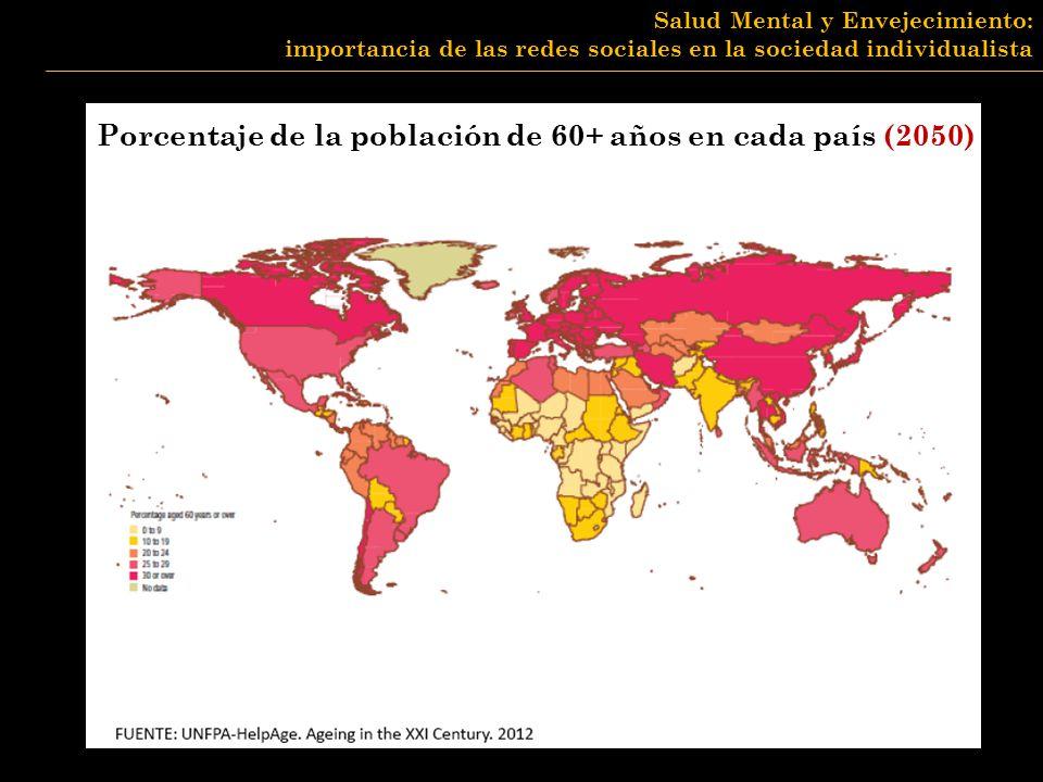 Porcentaje de la población de 60+ años en cada país (2050)
