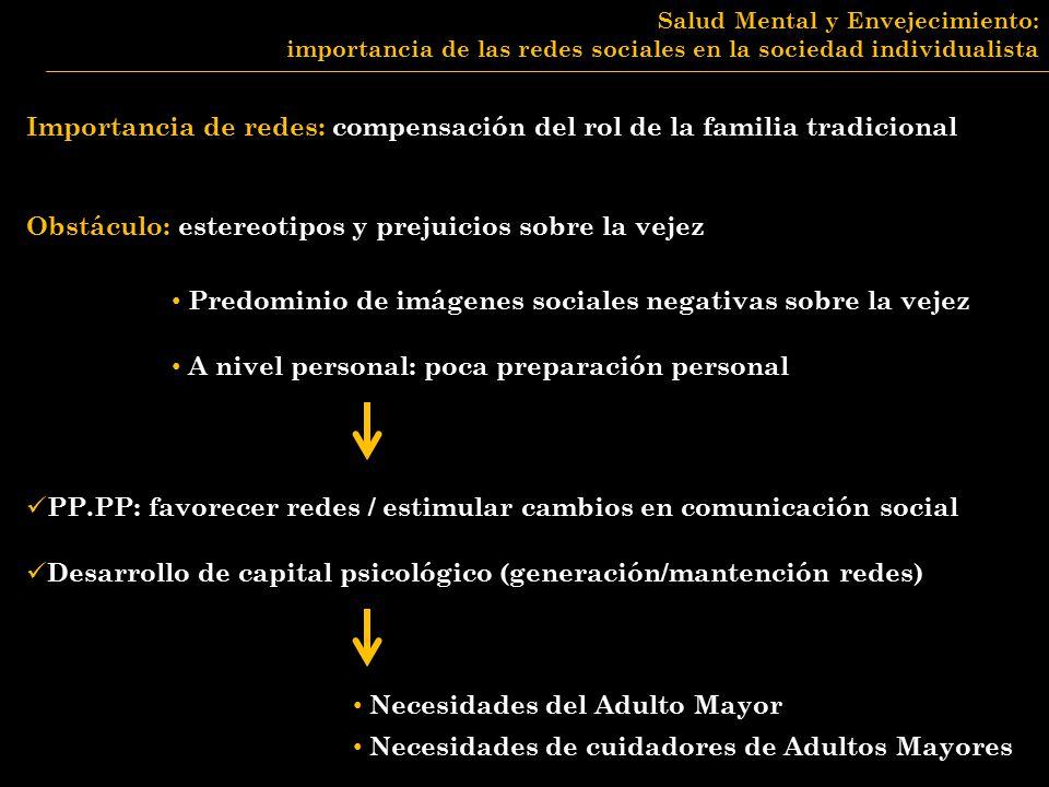 Importancia de redes: compensación del rol de la familia tradicional