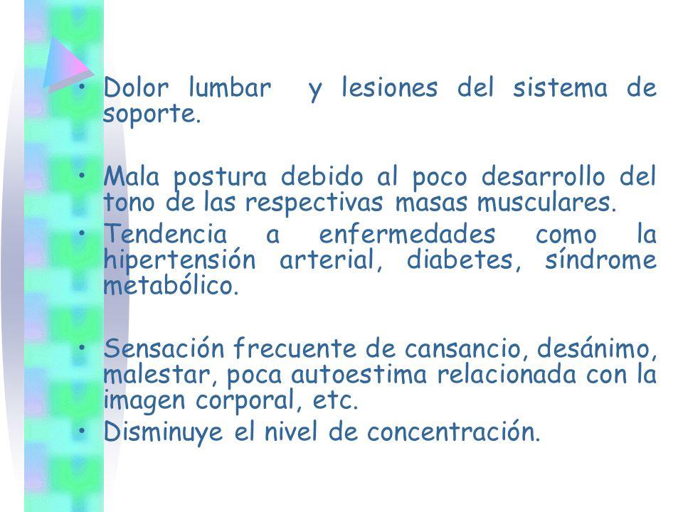 Dolor lumbar y lesiones del sistema de soporte.