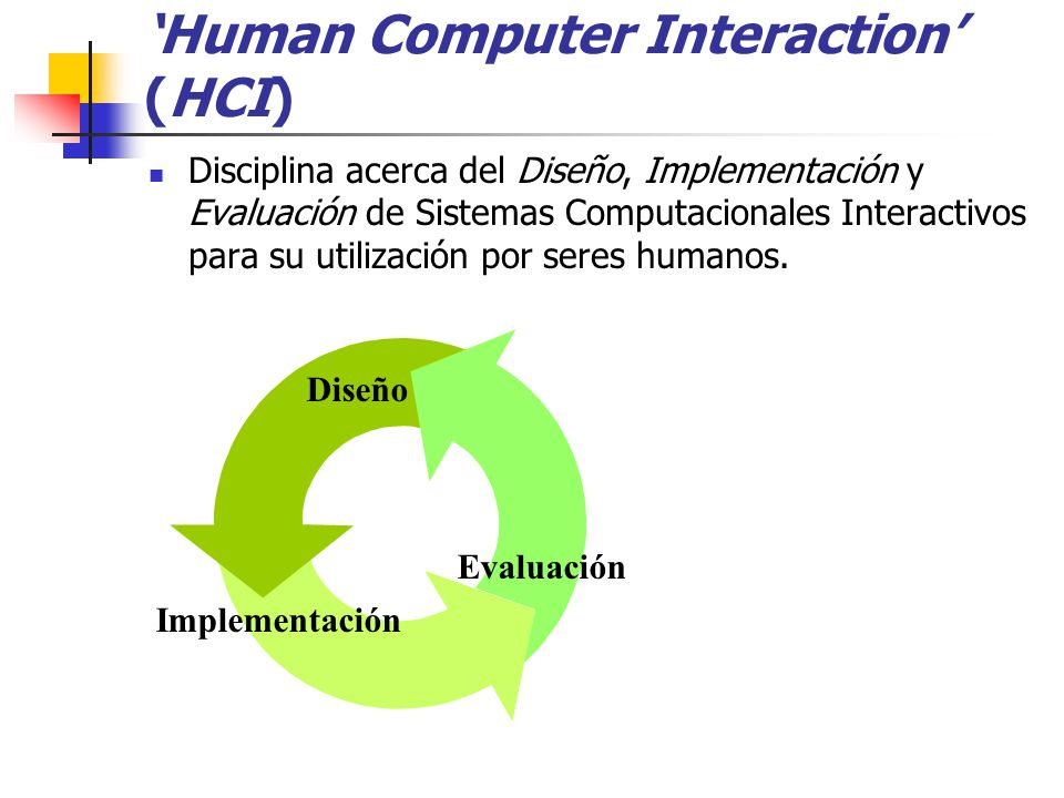 'Human Computer Interaction' (HCI)