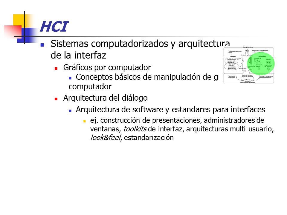 HCI Sistemas computadorizados y arquitectura de la interfaz