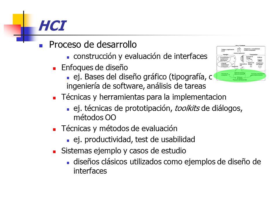 HCI Proceso de desarrollo construcción y evaluación de interfaces