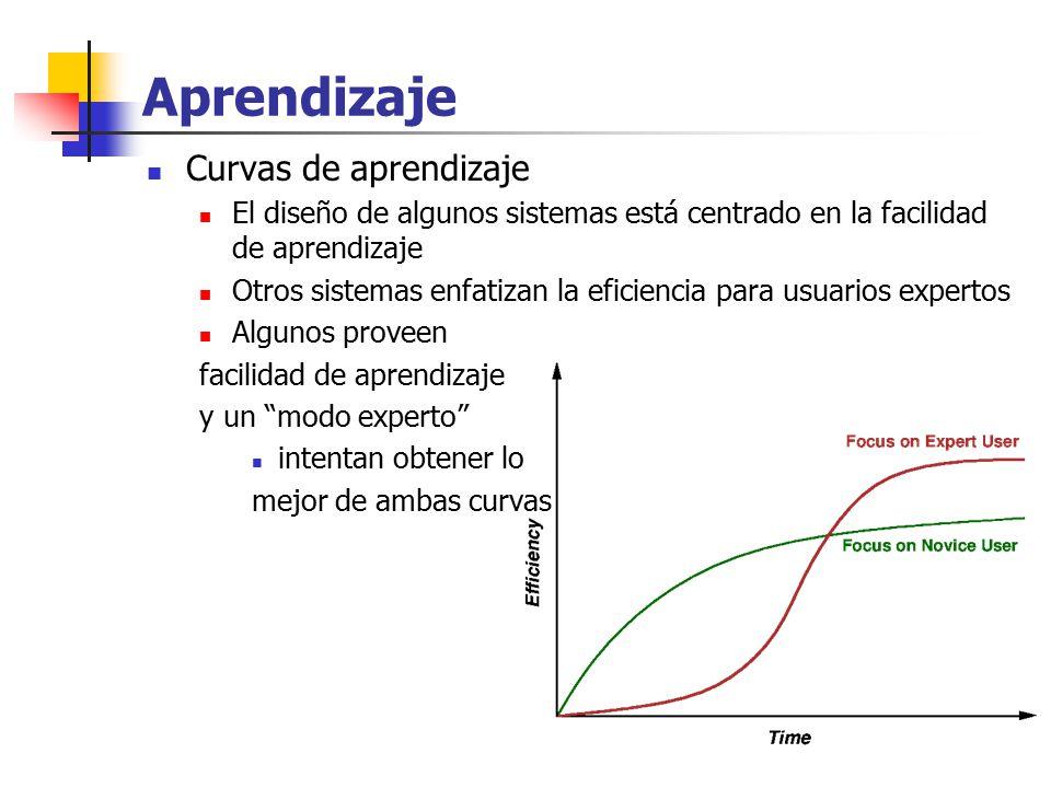 Aprendizaje Curvas de aprendizaje