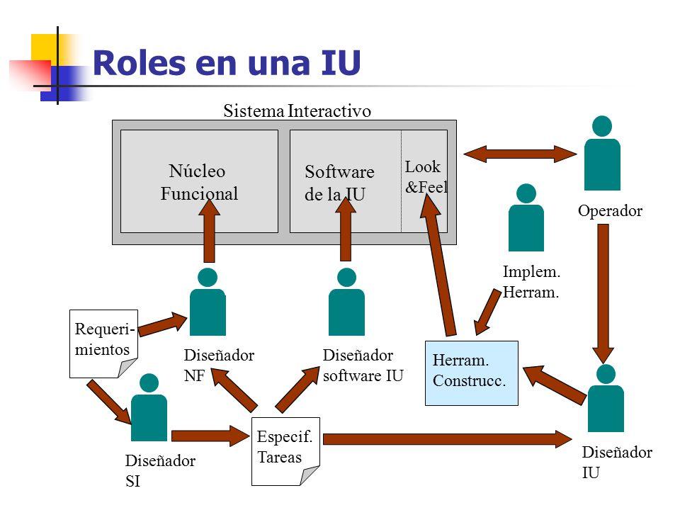 Roles en una IU Sistema Interactivo Núcleo Funcional Software de la IU