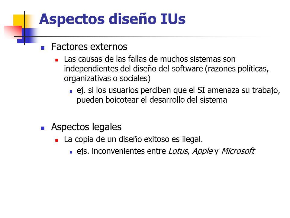 Aspectos diseño IUs Factores externos Aspectos legales
