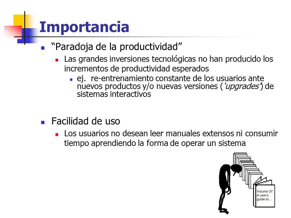 Importancia Paradoja de la productividad Facilidad de uso