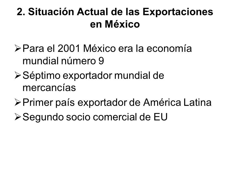 2. Situación Actual de las Exportaciones en México