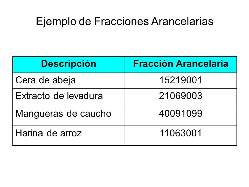 Ejemplo de Fracciones Arancelarias