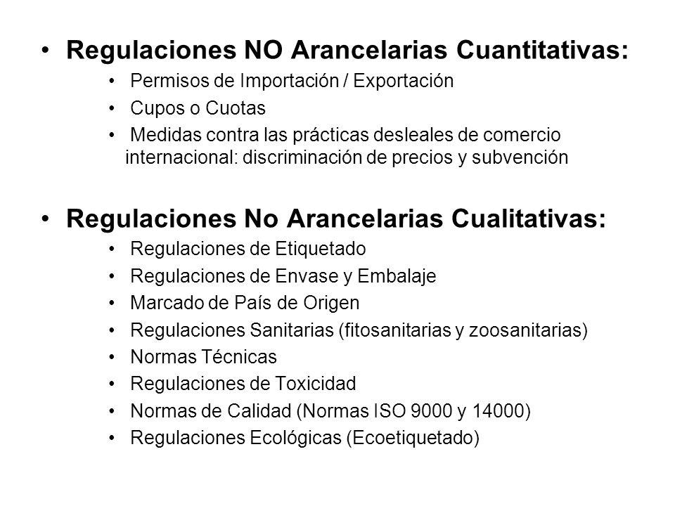 Regulaciones NO Arancelarias Cuantitativas: