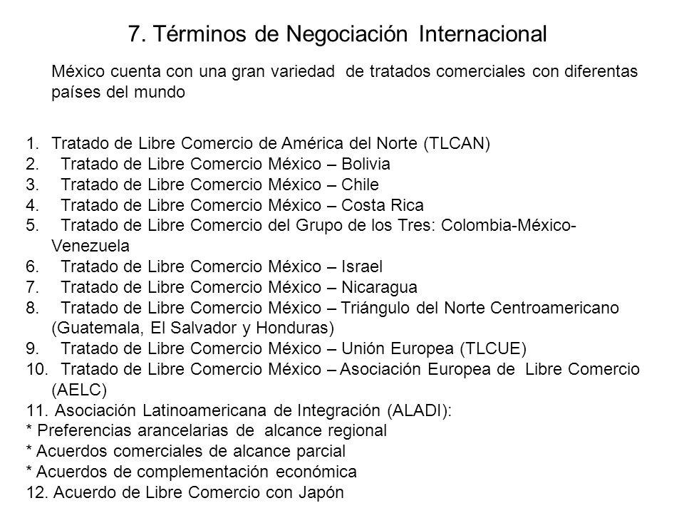 7. Términos de Negociación Internacional