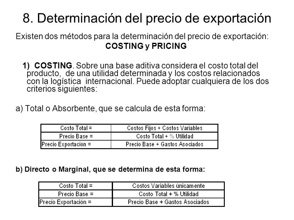 8. Determinación del precio de exportación