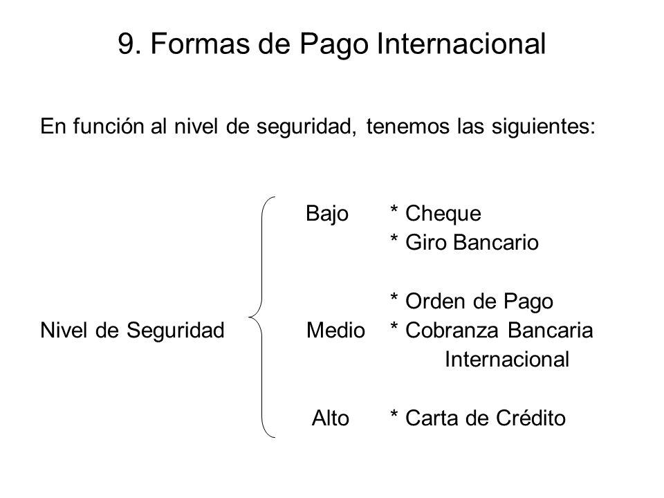 9. Formas de Pago Internacional