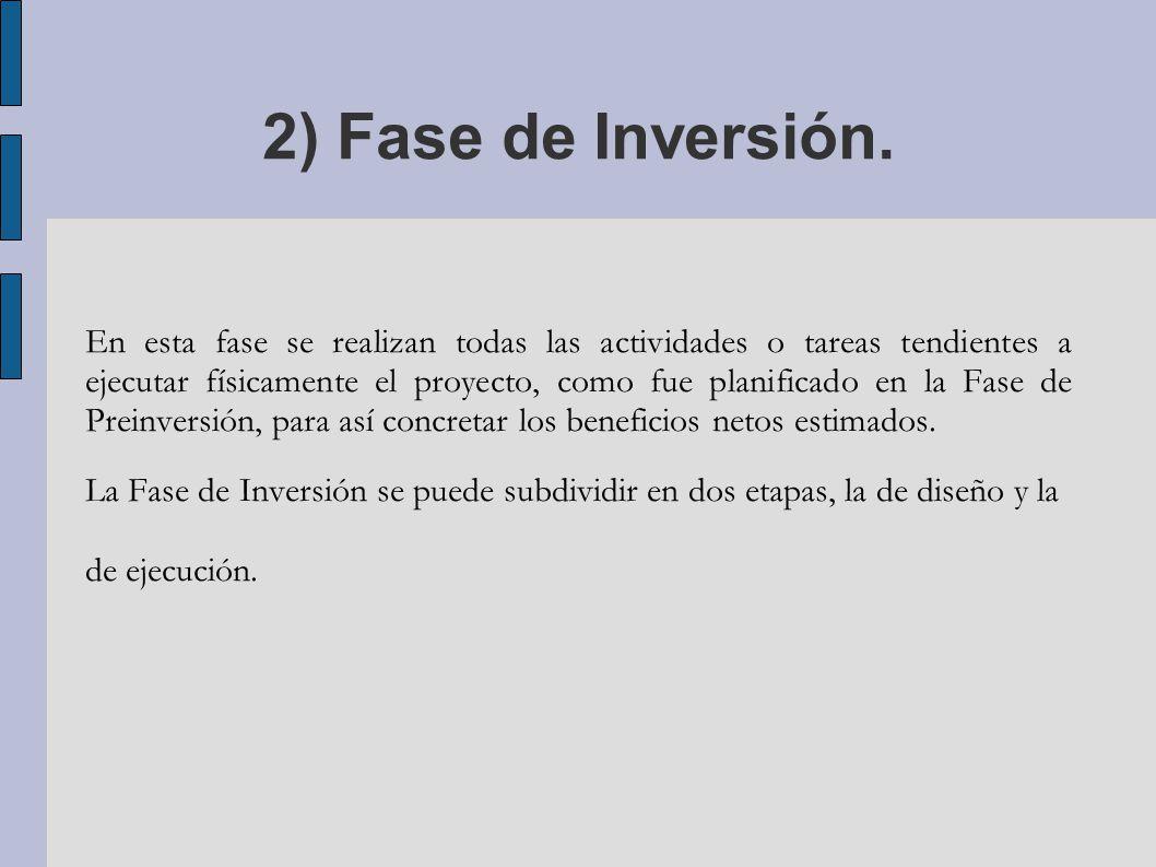 2) Fase de Inversión.