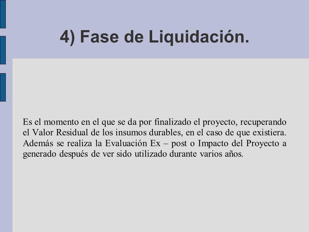 4) Fase de Liquidación.