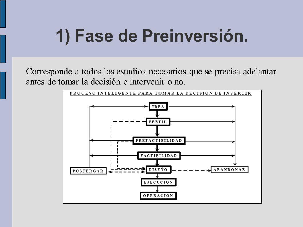 1) Fase de Preinversión.