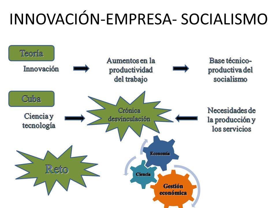 INNOVACIÓN-EMPRESA- SOCIALISMO