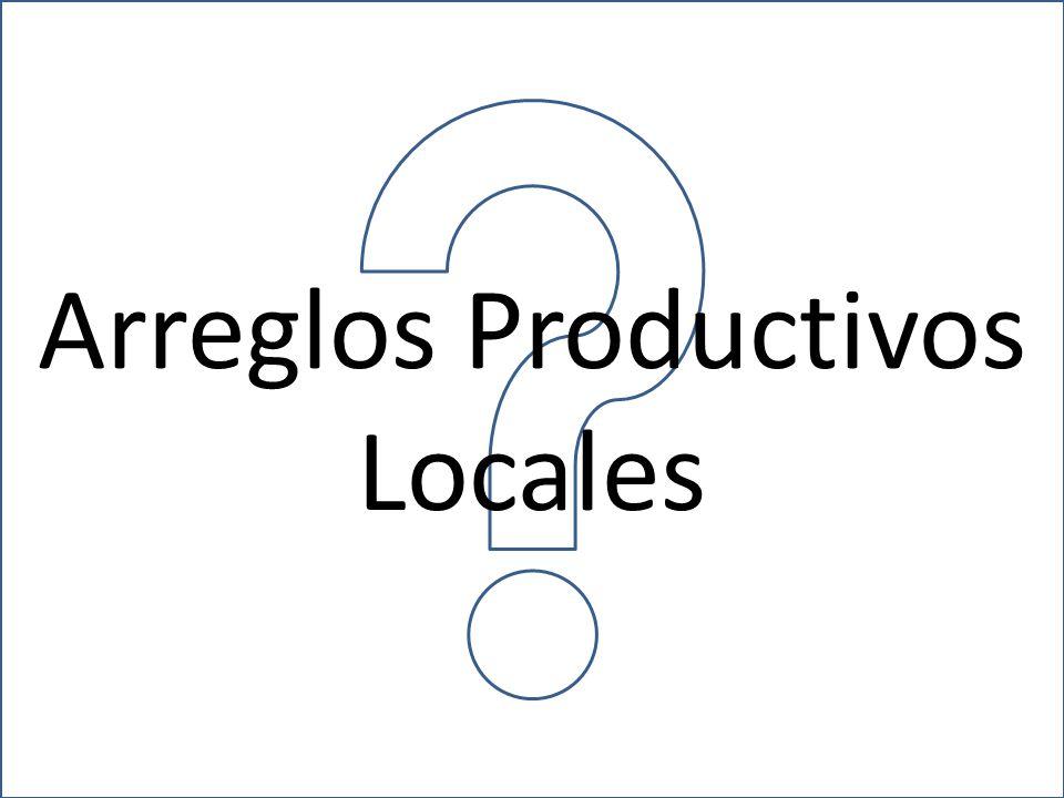 Arreglos Productivos Locales