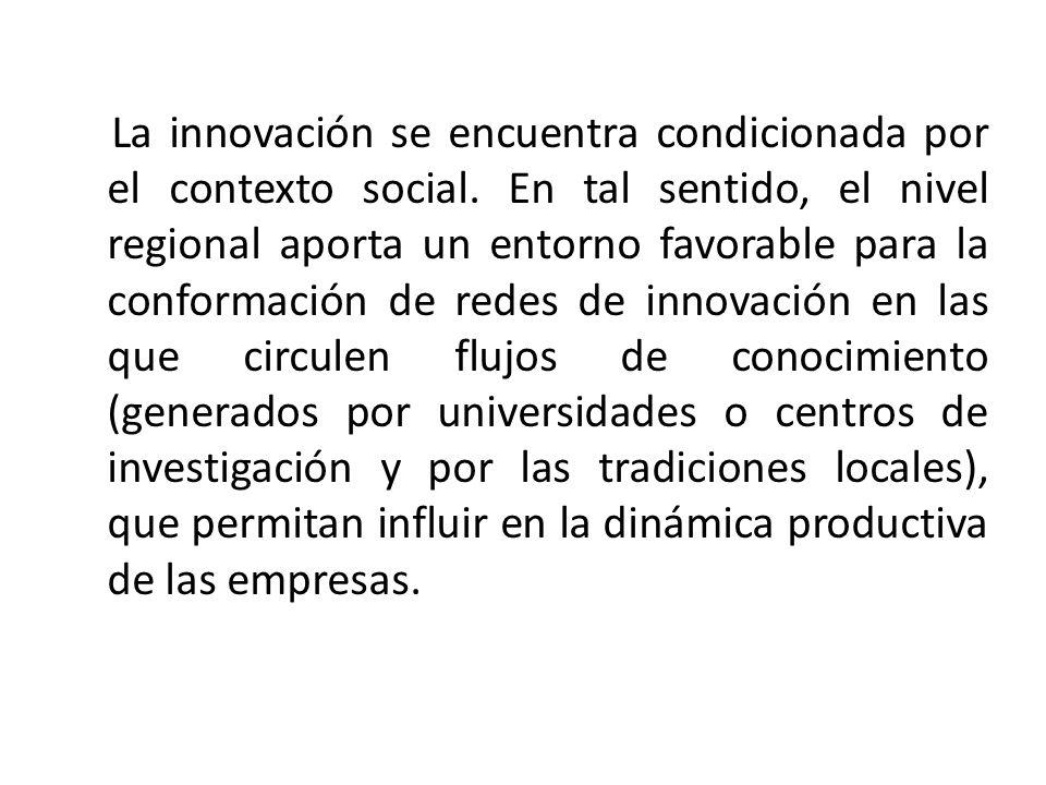 La innovación se encuentra condicionada por el contexto social