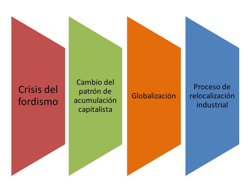 Crisis del fordismo Cambio del patrón de acumulación capitalista