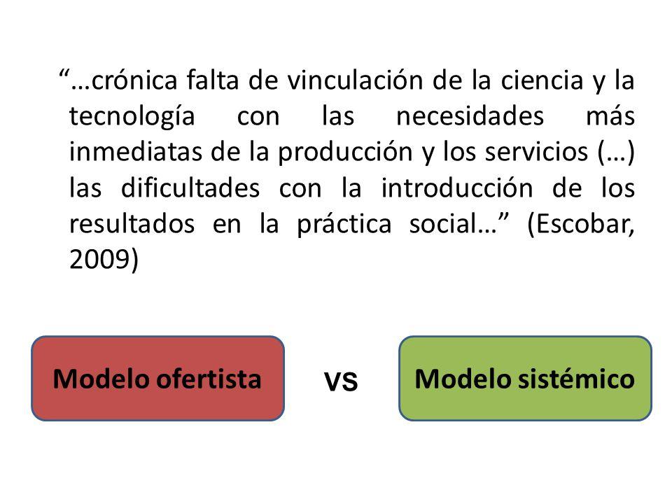 Modelo ofertista Modelo sistémico