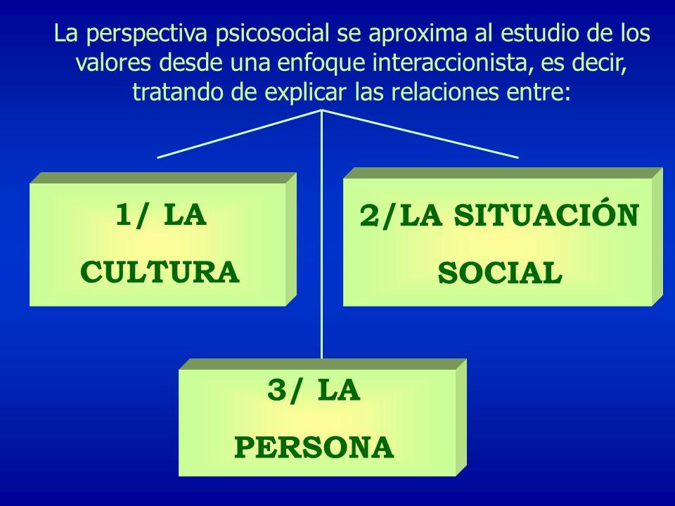 1/ LA CULTURA 2/LA SITUACIÓN SOCIAL 3/ LA PERSONA
