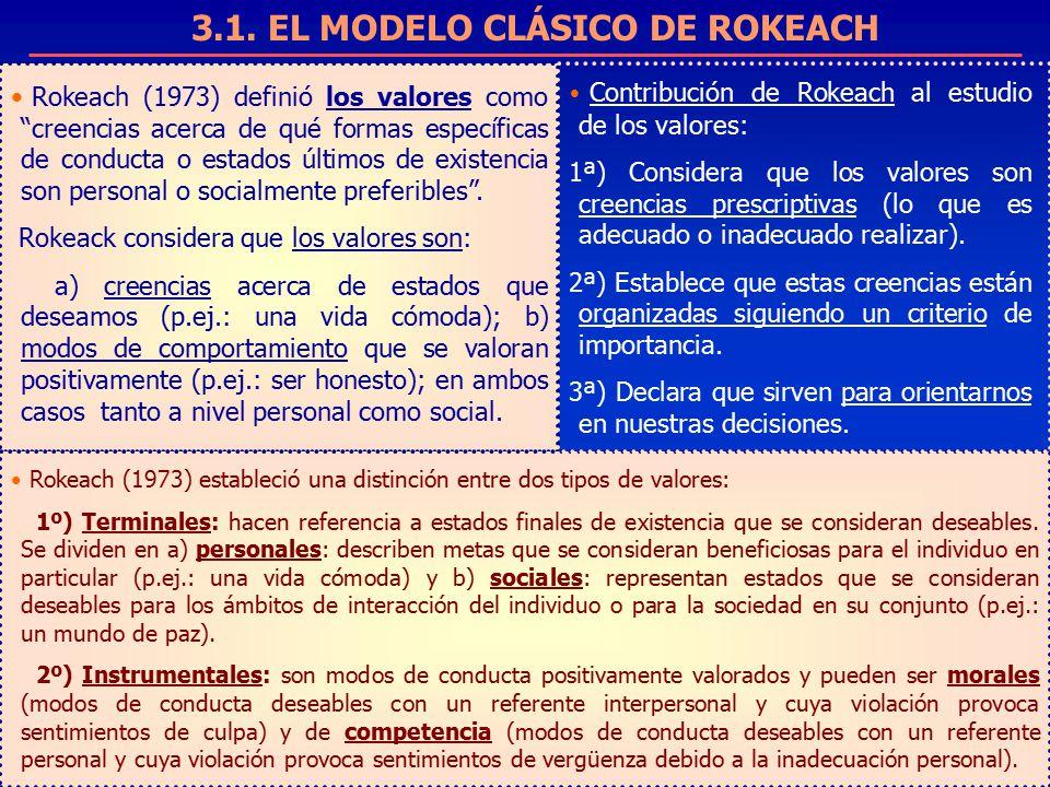 3.1. EL MODELO CLÁSICO DE ROKEACH