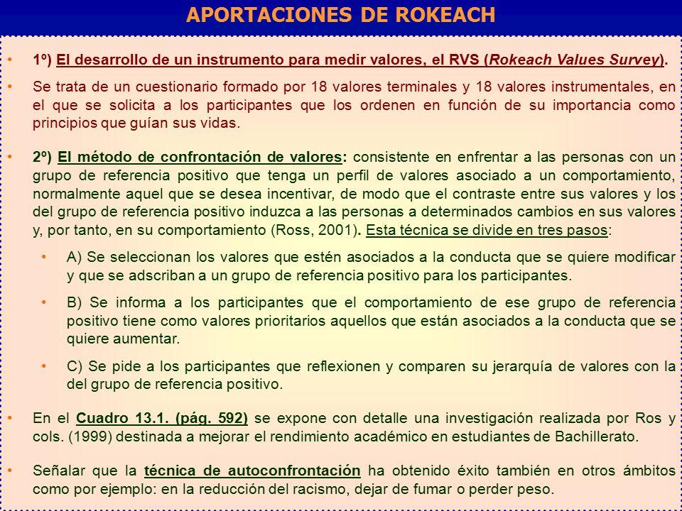 APORTACIONES DE ROKEACH
