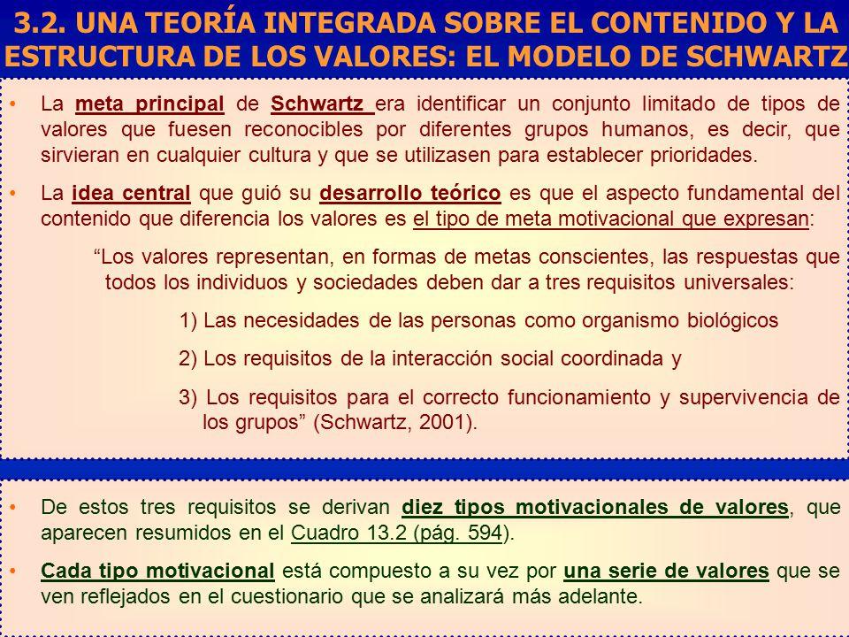 3.2. UNA TEORÍA INTEGRADA SOBRE EL CONTENIDO Y LA ESTRUCTURA DE LOS VALORES: EL MODELO DE SCHWARTZ