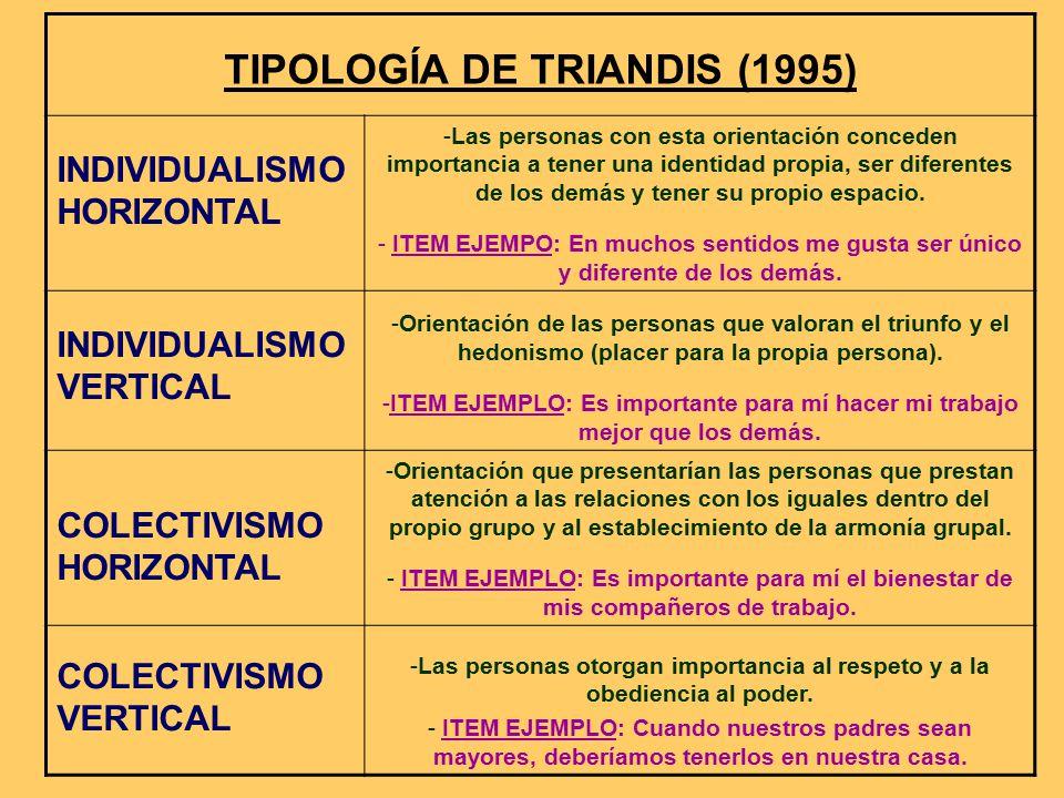 TIPOLOGÍA DE TRIANDIS (1995)