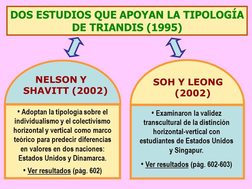 DOS ESTUDIOS QUE APOYAN LA TIPOLOGÍA