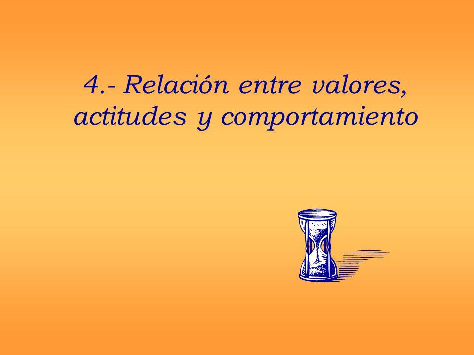 4.- Relación entre valores, actitudes y comportamiento