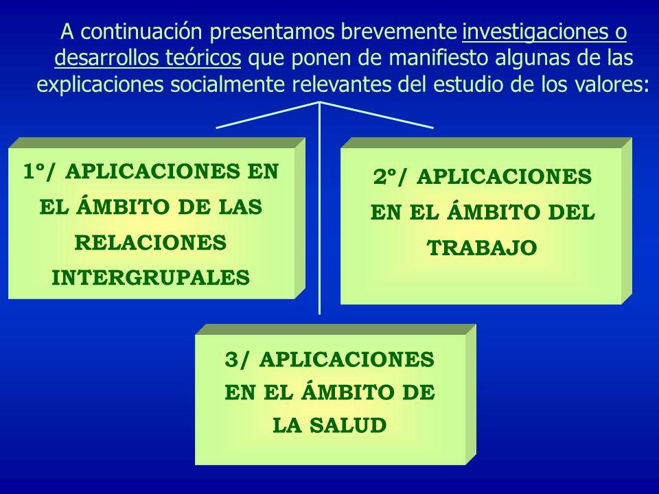 1º/ APLICACIONES EN EL ÁMBITO DE LAS RELACIONES INTERGRUPALES