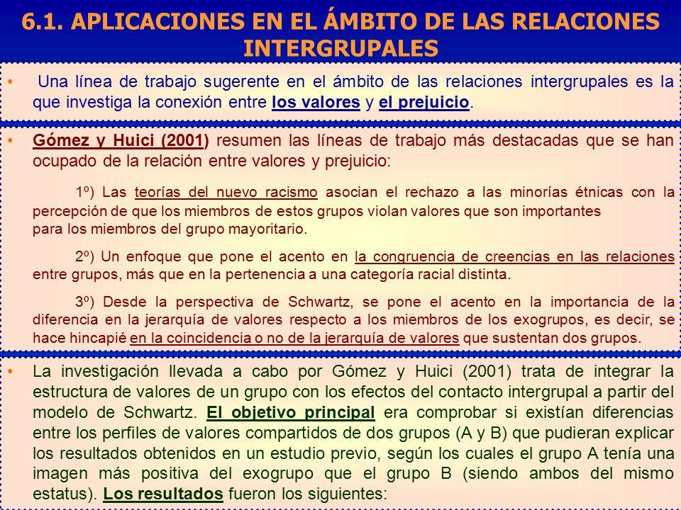 6.1. APLICACIONES EN EL ÁMBITO DE LAS RELACIONES INTERGRUPALES