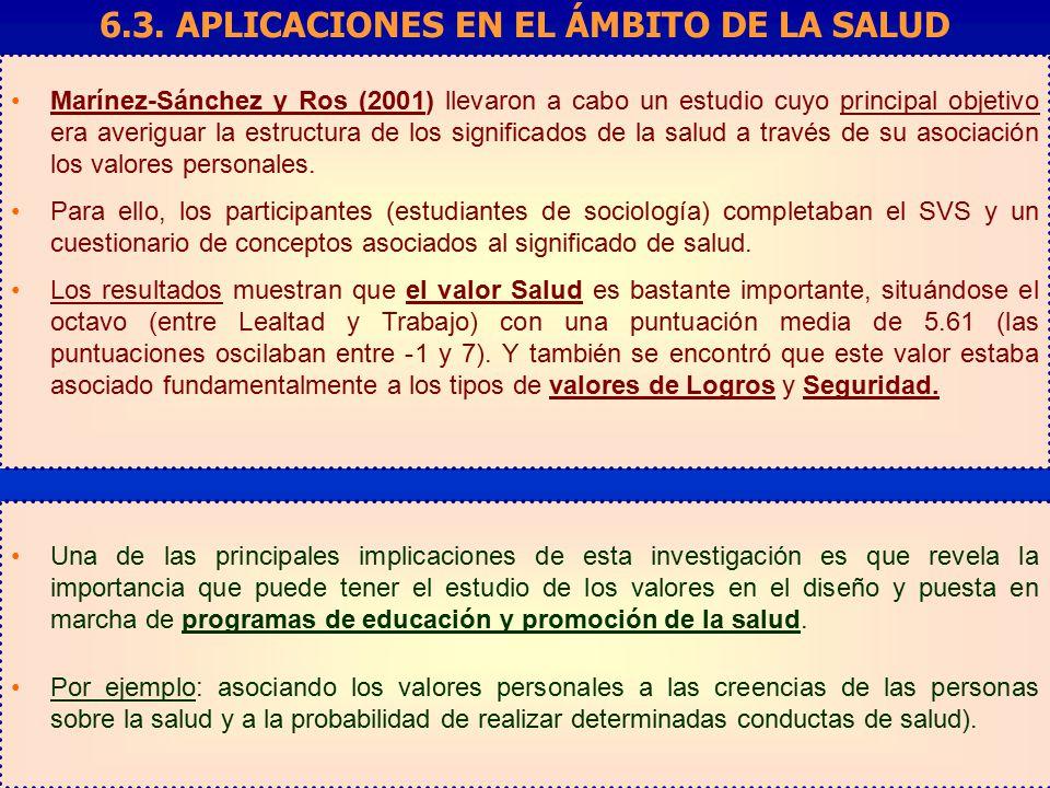 6.3. APLICACIONES EN EL ÁMBITO DE LA SALUD