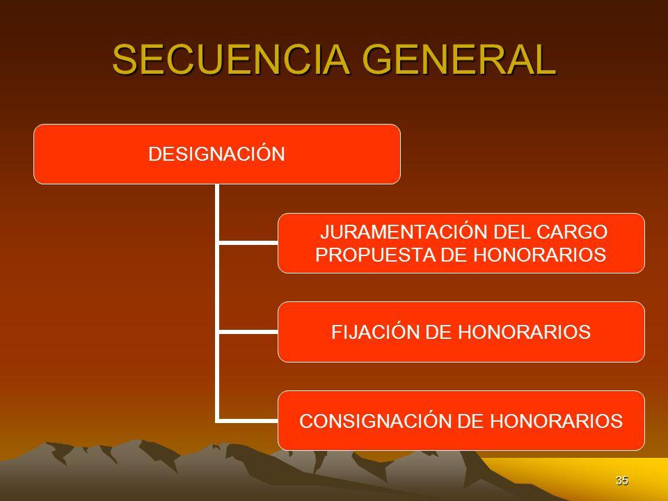 SECUENCIA GENERAL