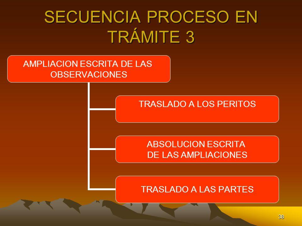SECUENCIA PROCESO EN TRÁMITE 3