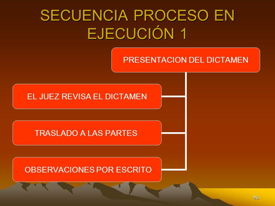 SECUENCIA PROCESO EN EJECUCIÓN 1